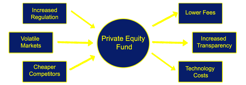 private-equity-firms