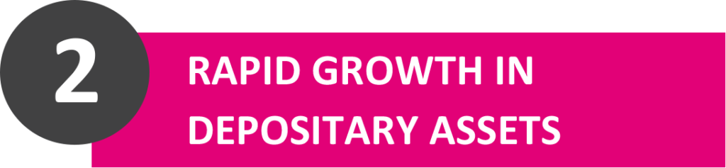 Rapid Growth in depositary assets